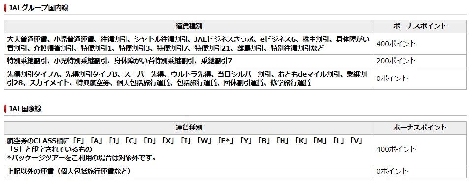 f:id:tabinonaka:20161219104101j:plain
